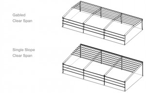 Gabled Clear Span & Single Slope Clear Span Diagrams