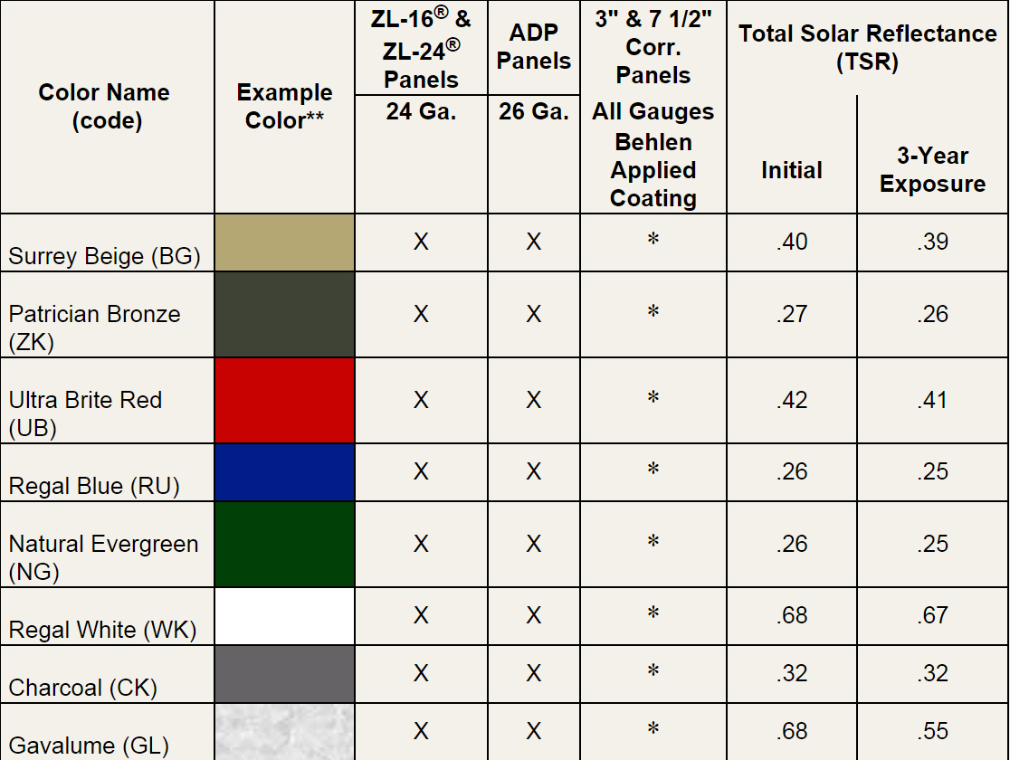 Color Chart Behlen Building Systems
